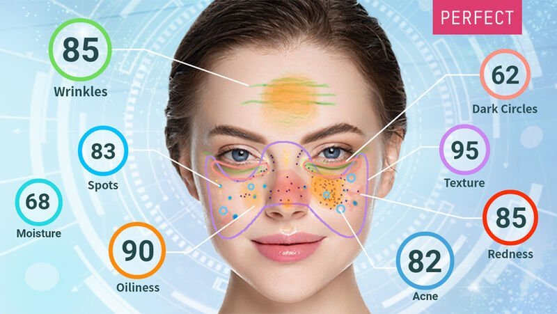 AI Skincare Diagnostic